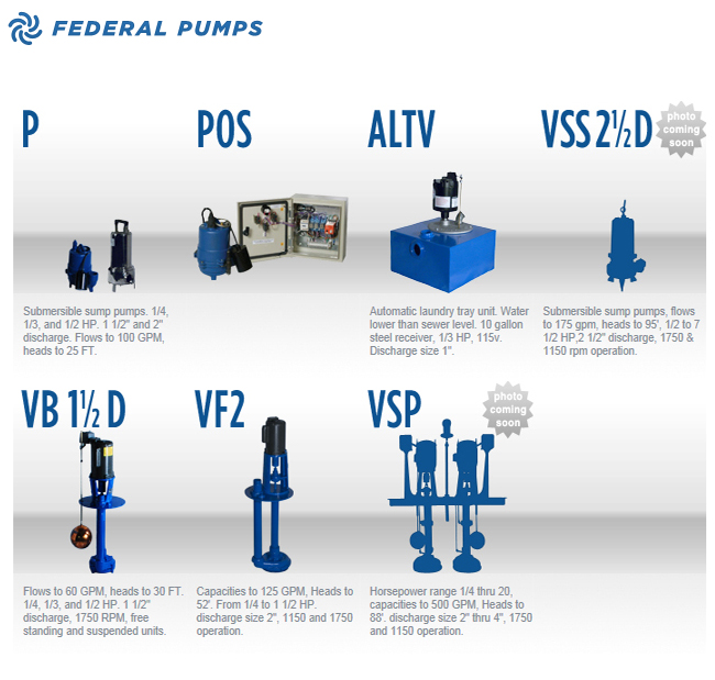 Federal Pump Sales And Services in Massachusetts, Boston, Wilmington, Billerica, Winchester, Lexington, Waltham, Woburn, Bedford, and all major Massachusetts Cities.